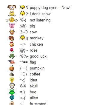 Hidden Emoticons (Emotions) or Smileys in Yahoo! Messenger | PC Tricks ...: okkomadewaltricks.blogspot.com/2012/05/hidden-emoticons-emotions-or...