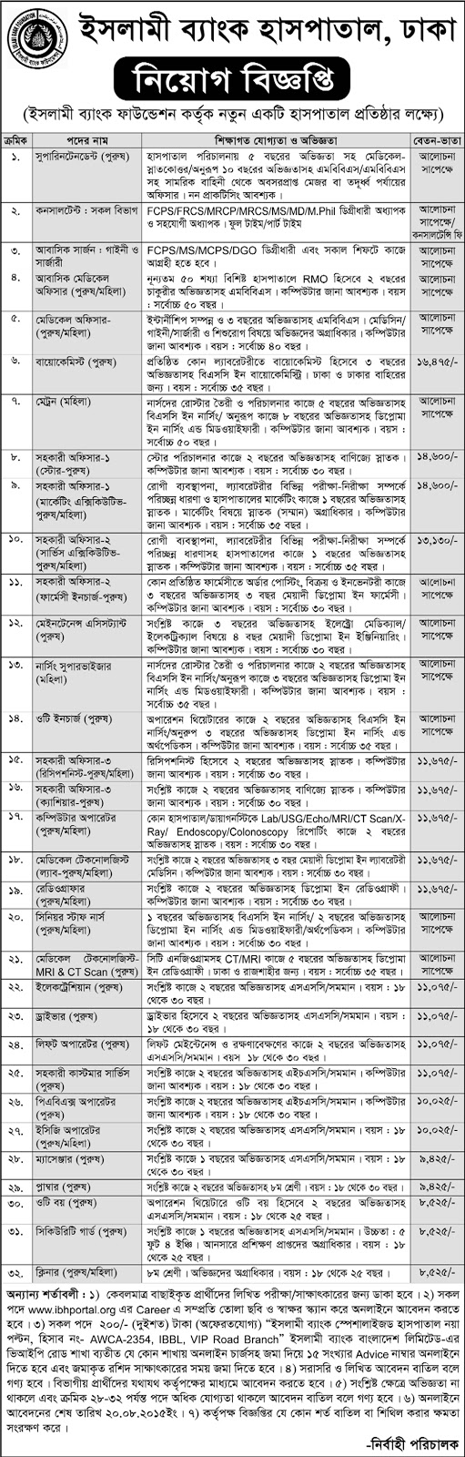 Post: Superintendent, Medical Officer, PABX-Operator and More | Organization: ISLAMI Bank Hospital