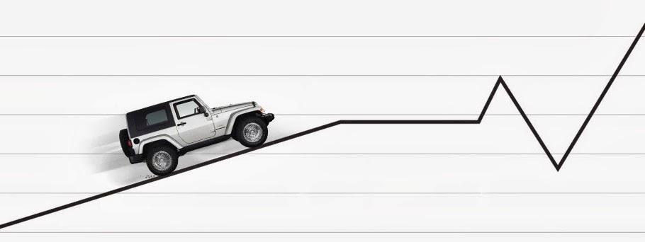 Economía en Jeep