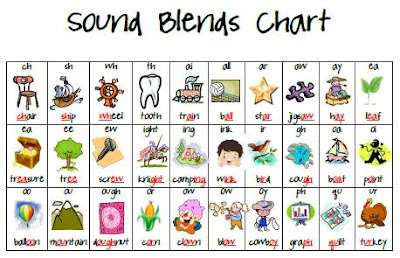 ABCs and a Freebie All Students Can Shine – Abc Chart