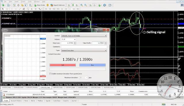 Forex trading platform list