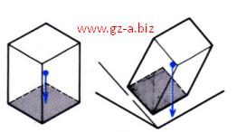 Pusat Gravitasi (5)