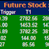 Most active future and option calls for 18 June 2015