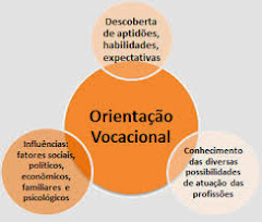 Serviços de Orientação Vocacional