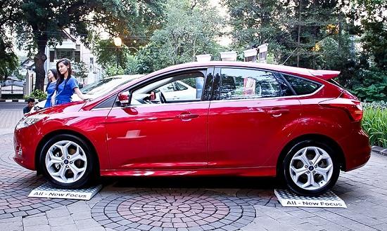 Promo Harga Ford Focus Hatchback