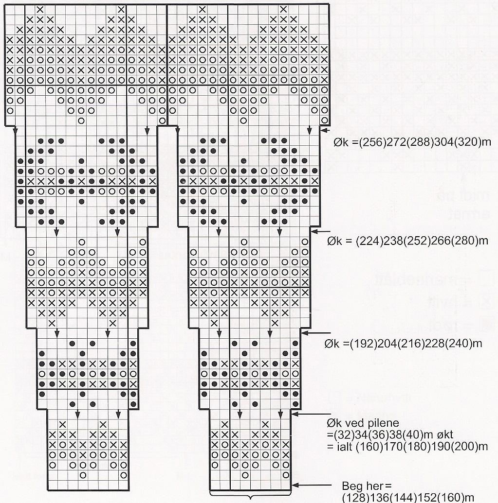 Схемы вязания круглой кокетки снизу