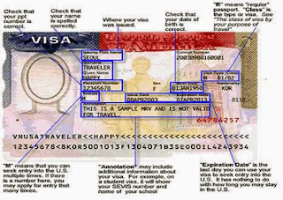 US Visa Sample