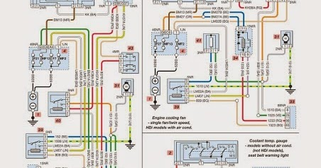 your wiring diagrams source peugeot 206 wiring diagrams engine peugeot 406 your wiring diagrams source peugeot 206 wiring diagrams engine cooling fan, temp gauge, seat belt warning light