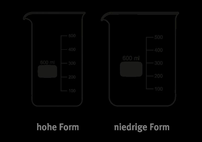 Vasos de precipitados de laboratorio de 600 ml