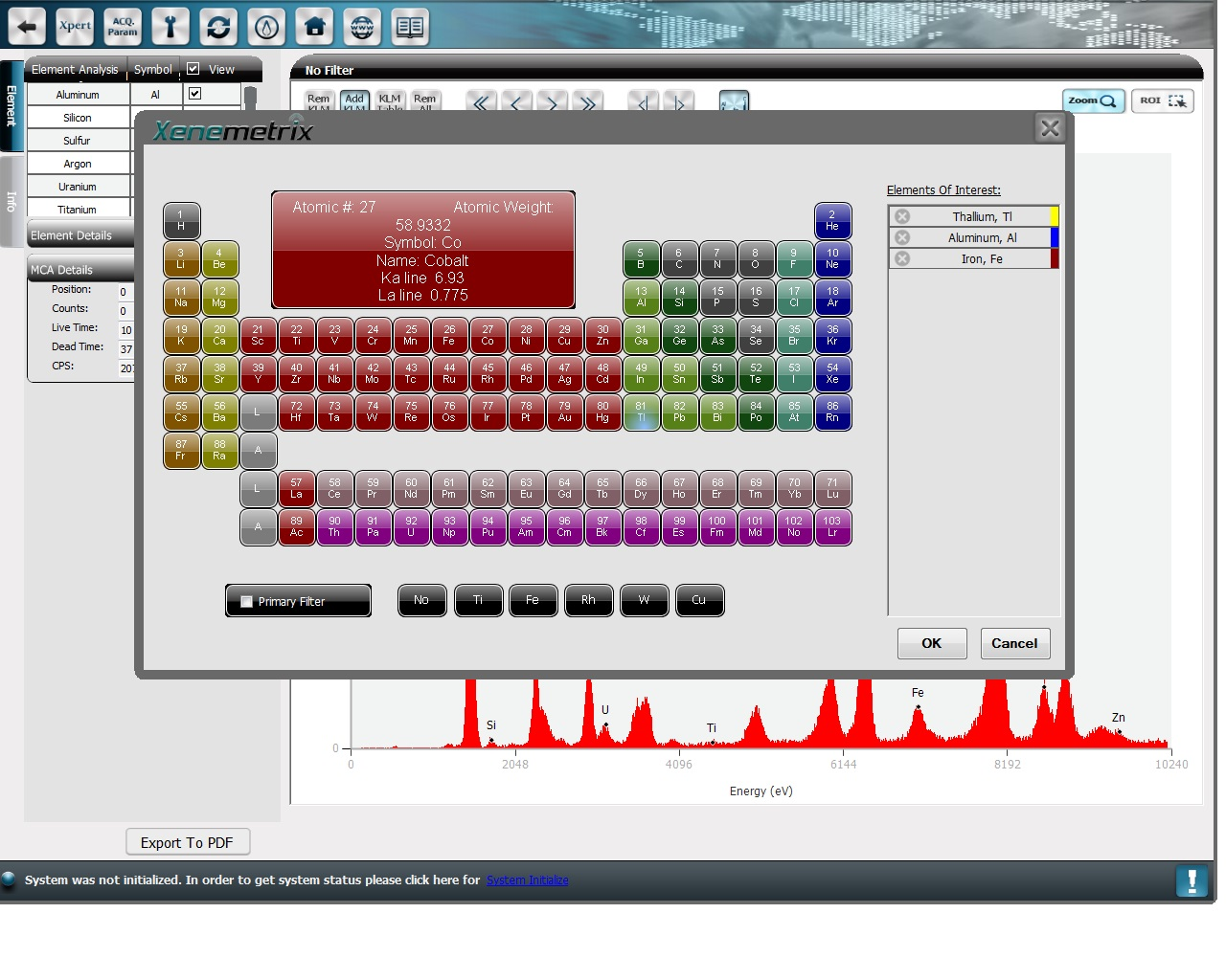 Xenemetrix: Espectrometros EDXRF