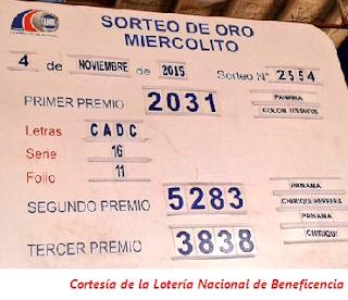 resultados-sorteo-miercoles-4-de-noviembre-2015-loteria-nacional-de-panama