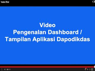 PENGENALAN DASHBOARD (TAMPILAN) APLIKASI DAPODIKDAS 2013