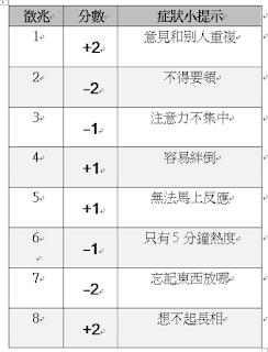 經理人 每日學管理 電子報 - 20151118 - 3