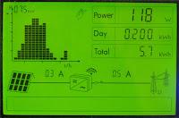 Schüco zonnepanelen informatiedisplay