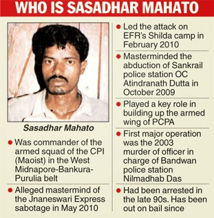 Who is Sasadhar Mahato