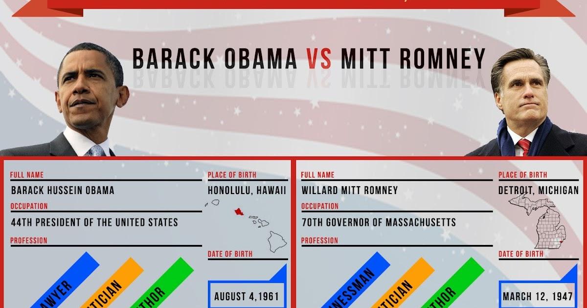 mitt romney vs barack obama essay