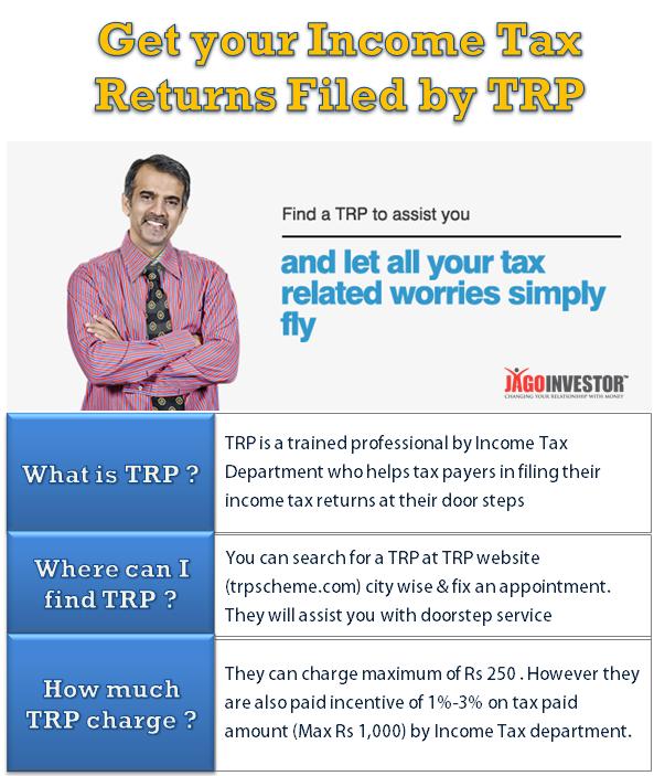 what is TRPS scheme