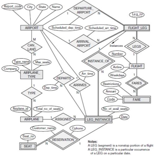 master diagram