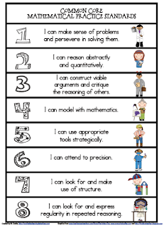 https://www.teacherspayteachers.com/Product/CCSS-Mathematical-Practice-Standards-Free-Posters-562672