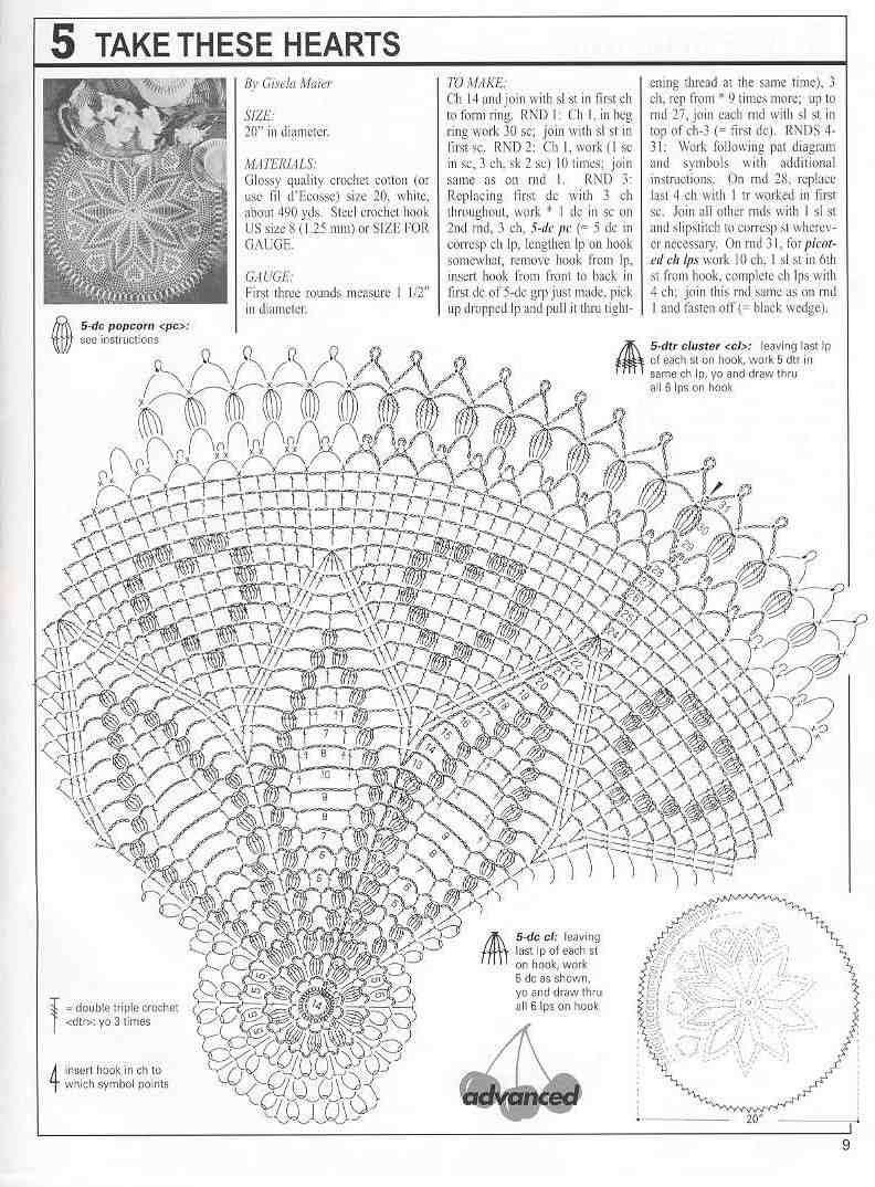 Famoso Crochet Patrones Libres De Los Tapetitos Patrón - Manta de ...
