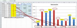 Mostrar elementos del Eje Horizontal en un gráfico de Excel.