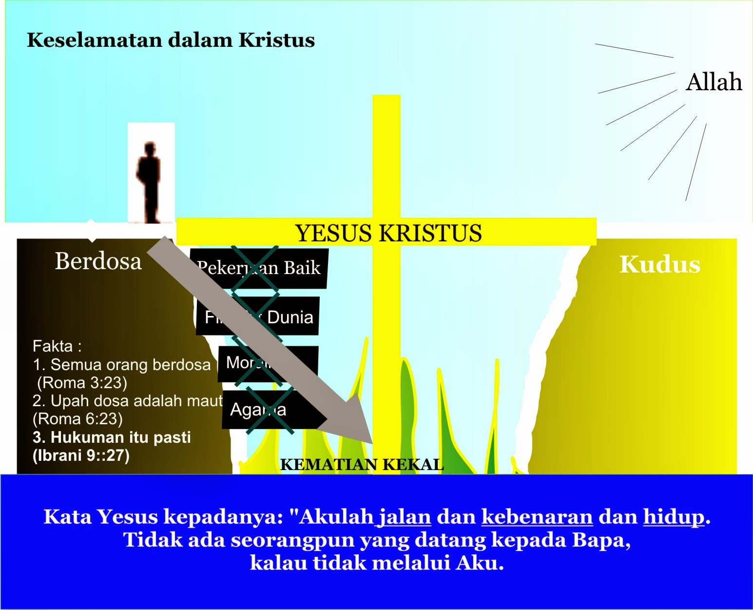 28 Gambar Yesus Dengan Kata Www Wikigambar Com