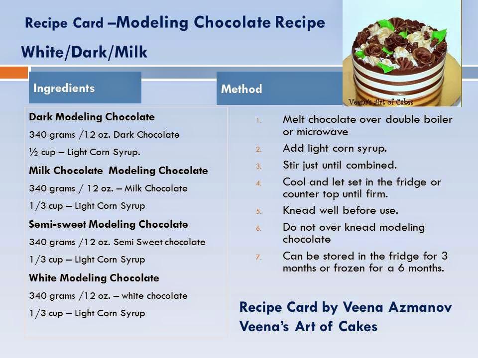 Veena Art Of Cake Fondant Recipe : Veena s Art of Cakes: How to make White Modeling Chocolate