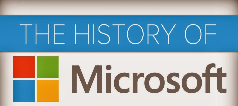 brief history of microsoft word Around 1987 i switched to microsoft word for dos, version 30  jensen harris  has a great series of posts examining the history of word's user  with microsoft  word for over two decades, with only a couple of brief dalliances.