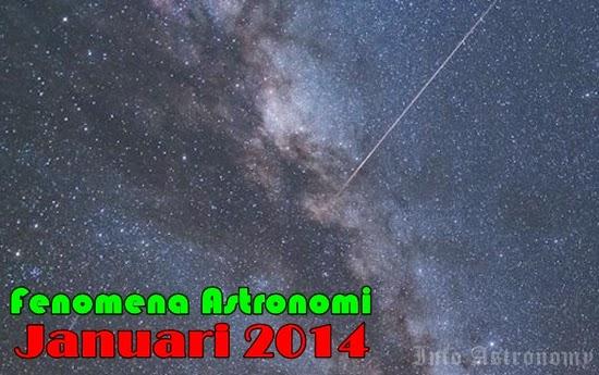 Wajib Lihat! Daftar Fenomena Astronomi Januari 2014