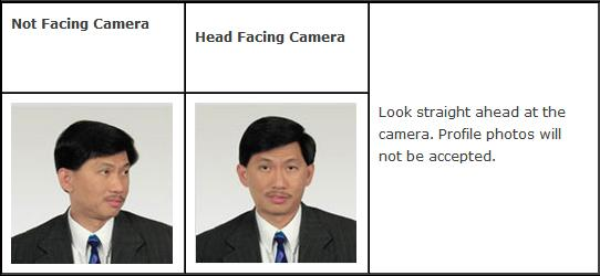 The Us Department Of States Guide To Passport And Visa Photography
