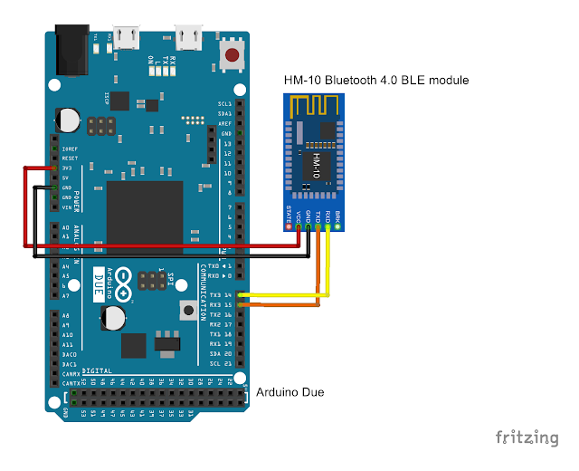 Implement Dummy Marrow Charge Per Unit Of Measurement Criterion Profile Using Arduino Due + Hm-10, For Bluetoothlegatt Sample Code
