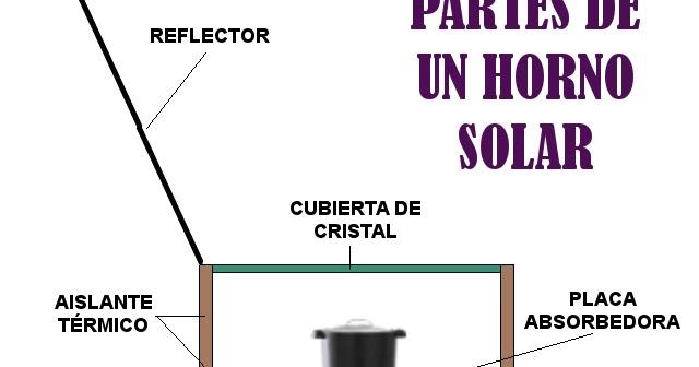 Horno solar for Planos para cocina solar parabolica