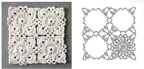 Uncinetto e crochet tutorial come realizzare le for Piastrelle uncinetto filet schemi