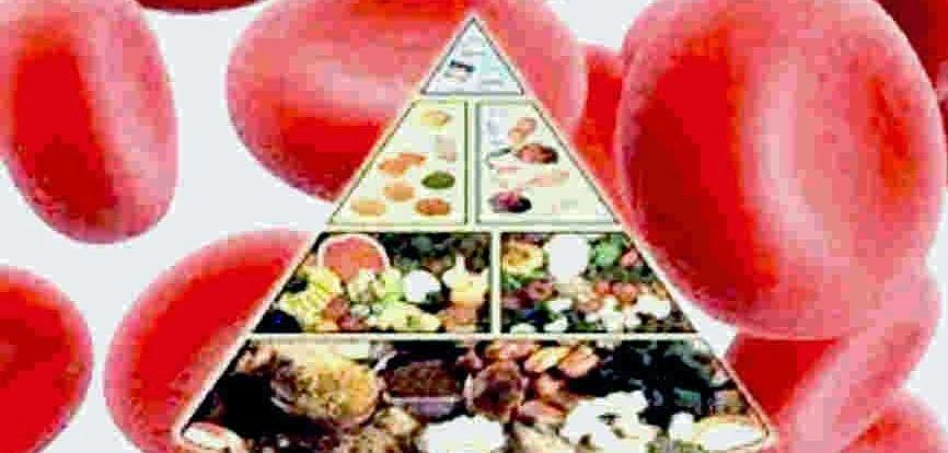 4 Makanan Sehat Penambah Darah