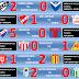 Primera - Fecha 8 - Apertura 2011 - Resultados