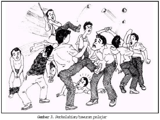 Contoh gambar ilustrasi diambil dari http://indahnurhasyriani