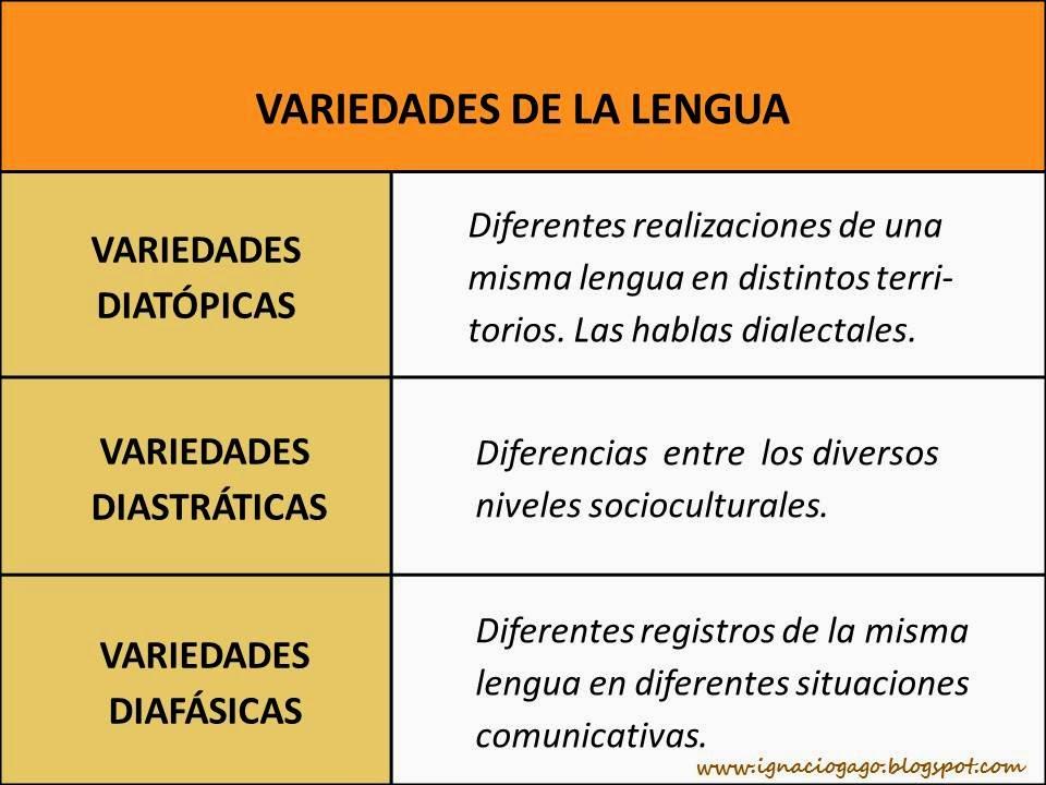 VARIEDADES DE LA LENGUA EPUB DOWNLOAD