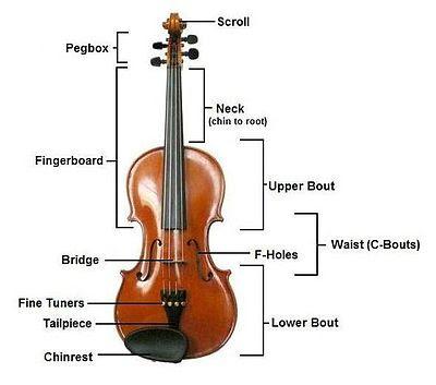 Violin : violin chords sinhala Violin Chords or Violin Chords ...