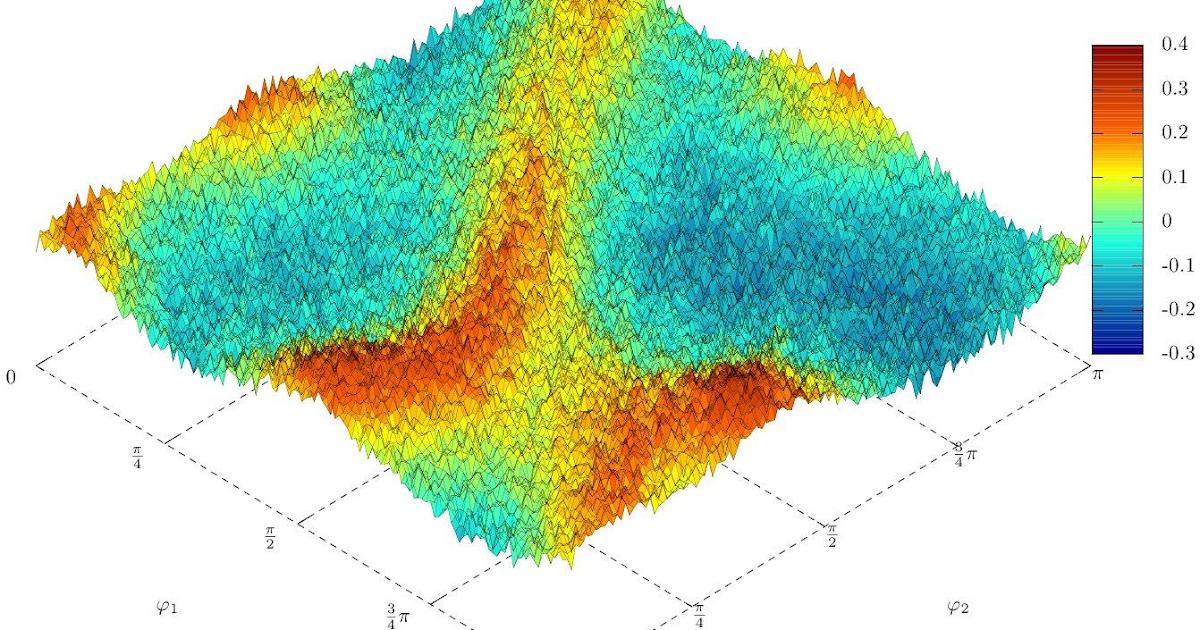 Fisika Veritas: Install Gnuplot di Ubuntu untuk Visualisasi Data