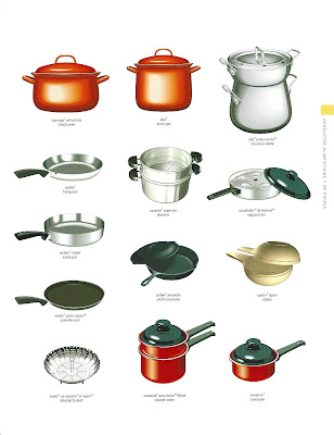 Direccion de cocina m perez trujillo l xico i c mo se for Utensilios cocina madrid