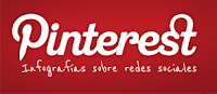 Infografías sobre marketing online y redes sociales en Pinterest