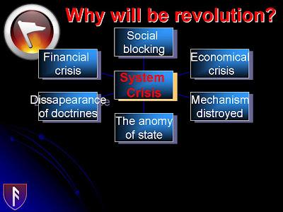 criza capitalismului