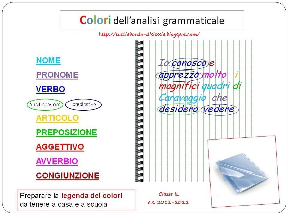 Tutti A Bordo Dislessia I Colori Dellanalisi Grammaticale