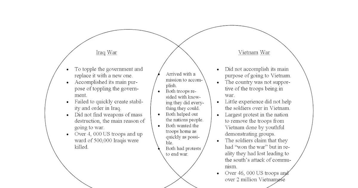vietnam and iraq war venn diagram kleo beachfix co rh kleo beachfix co vietnam war posters