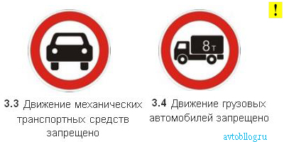 Запрещающие знаки — Автоблог начинающего водителя