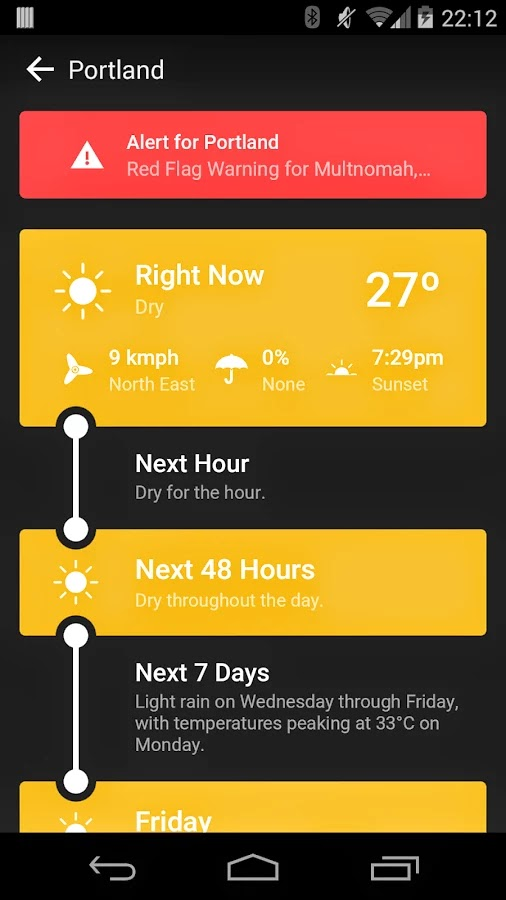 Weather Timeline - Forecast v1.5.4.5