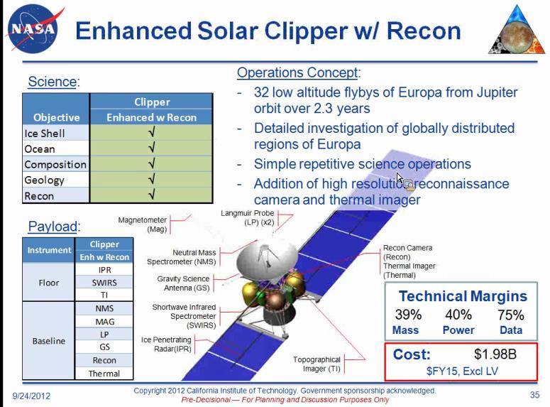 Etat actuel des projets US pour Jupiter et ses lunes. Concept+summary