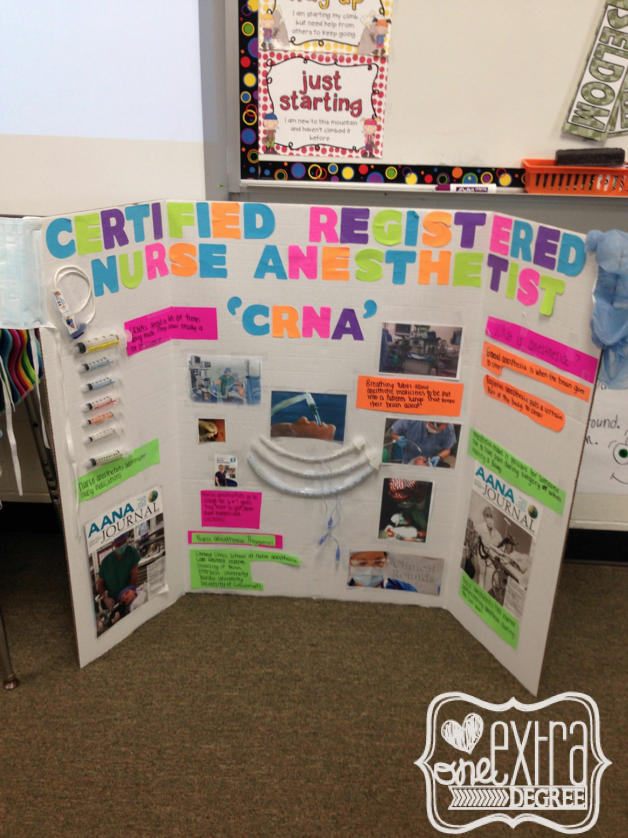 this student created a trifold display created a powerpoint and brought in museum items to share with the class - Tri Fold Display Board Design Ideas