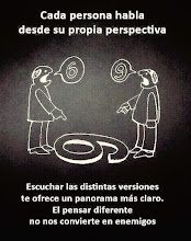 Perspectiva personal
