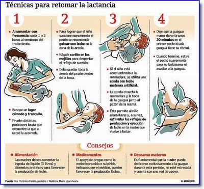 Cuidados especiales de la madre durante la lactancia materna